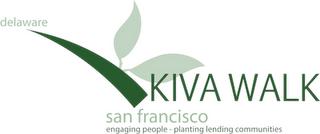 Kivawalk_logo