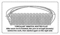 Circular-flat swatch